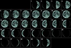 календарь и луна